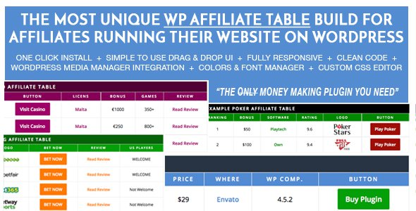 WP Affiliate Table Plugin For WordPress Affiliates Nulled Free