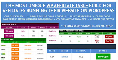 WP Affiliate Table Plugin For WordPress Affiliates Nulled