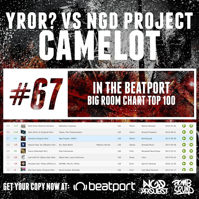 NGD Project Silicon Michael Gadani Alberto Tavanti Top Producers Camelot Top Dj Big Room Chart