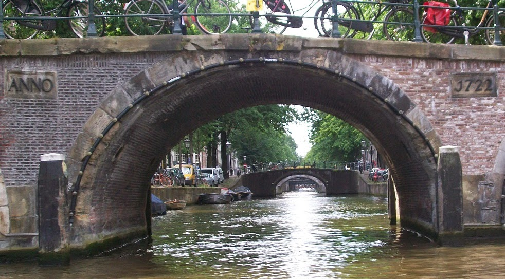 Medieval bridges at Amsterdam canal District