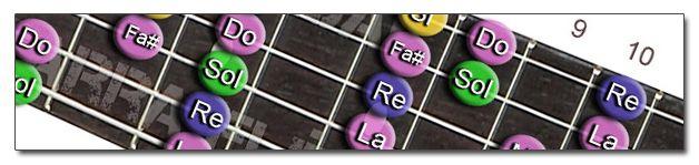 http://www.manualguitarraelectrica.com/p/como-aprender-escalas-guitarra.html