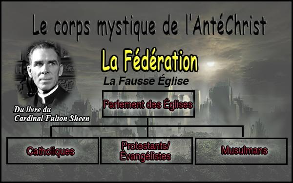Mgr Fulton Sheen sur le Faux Prophète et l'Antéchrist Draft