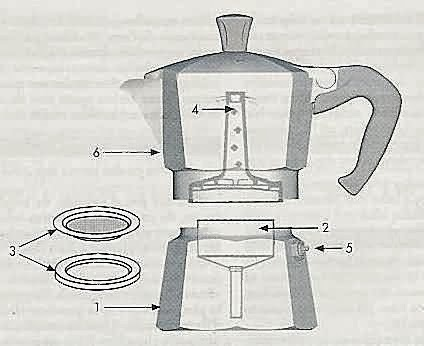 All Stovetop Espresso Pots Have A Funnel That Extends From The Bottom Of Lower Chamber To Top Upper See Picture At Right
