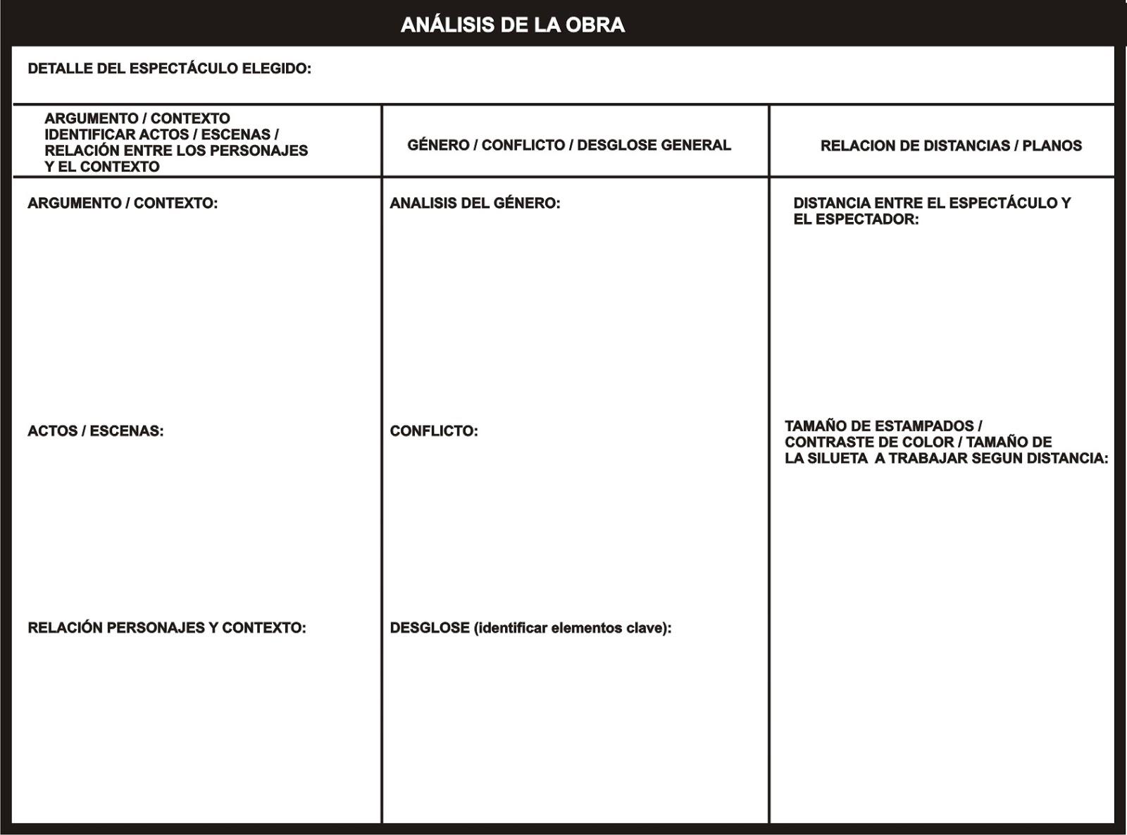 UBA - FADU Diseño de Indumentaria Cátedra Brocher: PROGRAMAS
