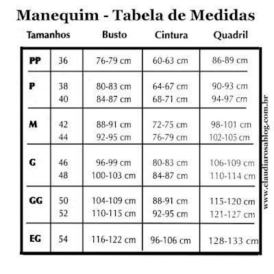Tabela de Medidas do Corpo Feminino