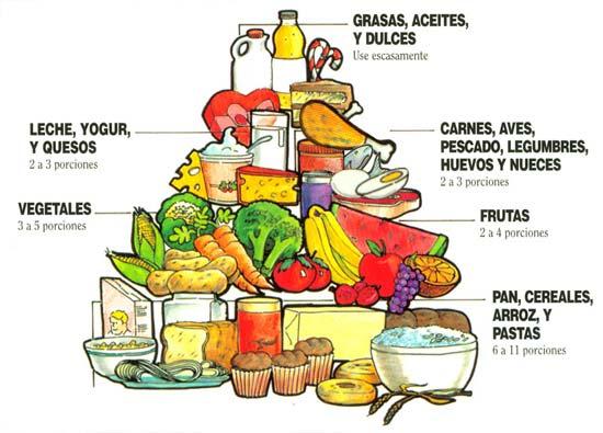 nueces dieta adecuada para la diabetes 2