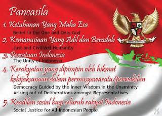 Jenis-Jenis Hak dan Kewajiban Warga Negara Republik Indonesia