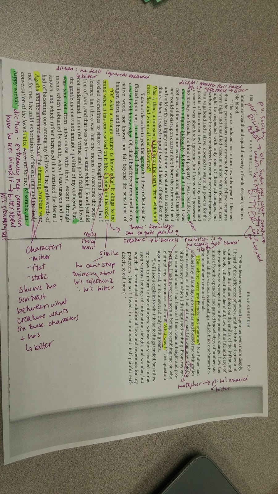 comparative essay frankenstein macbeth The kite runner and king lear comparative essay families play a large role in our world victor frankenstein and macbeth both demonstrate that acquisition of knowledge is dangerous and to seek it for the purpose of power leads to destruction of life.
