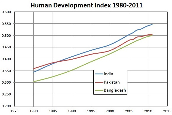 human development report 2000 pdf