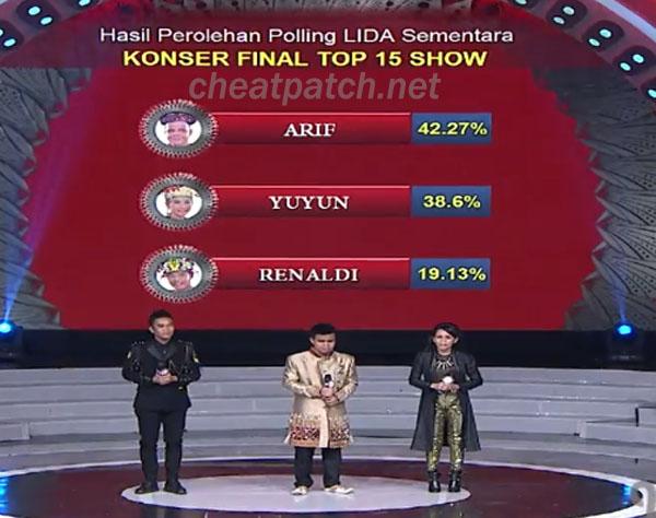 hasil yang tersisih LIDA Liga Dangdut Indonesia Tadi Malam 6 April 2018