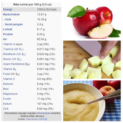 Resep Makanan Bayi Umur 6 Bulan Kaya Nutrisi Terbuat Dari Apel