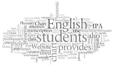 Reflective Online Teaching: November 2012