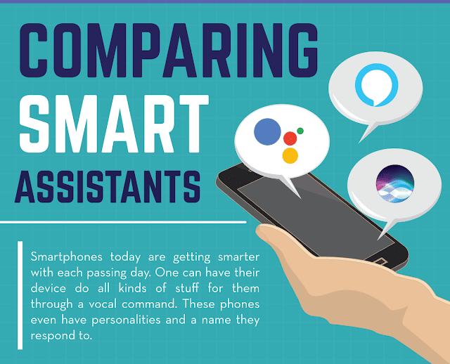 Comparing Smart Assistants: Google vs Alexa vs Siri [Infographics]