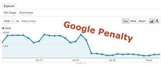 ما هي عقوبة جوجل ؟