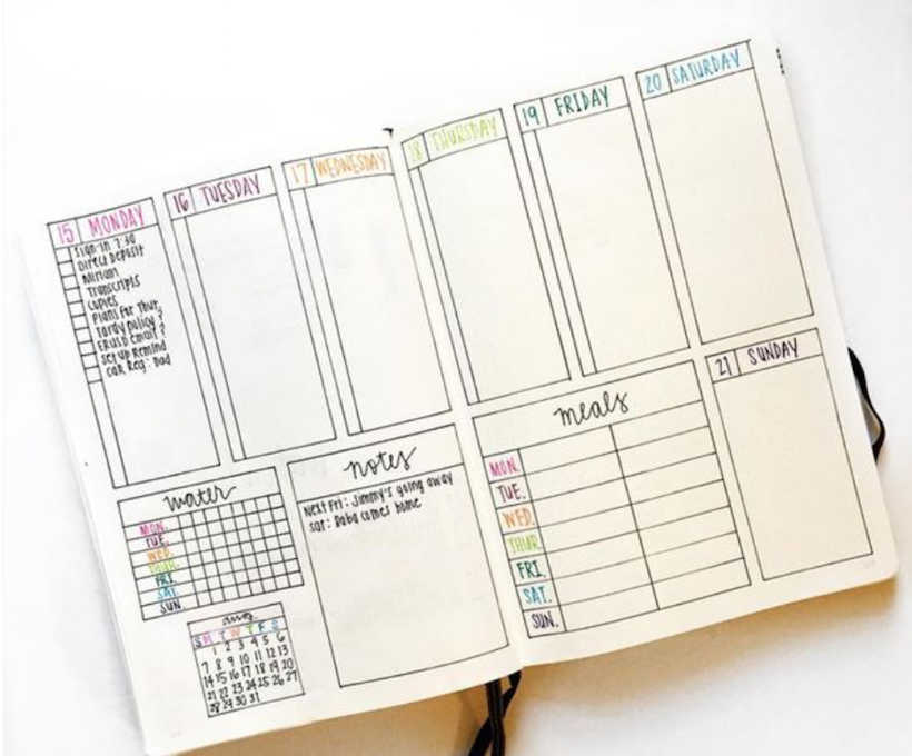 Example of Bullet Journal Weekly Spreads 4