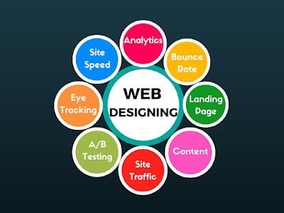 Web Designing Trainings