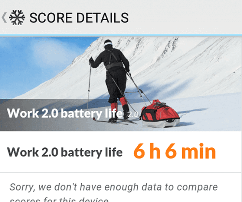 A tad better battery performance than V4