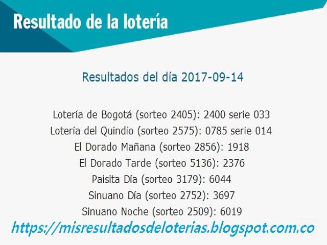 Como jugo la lotería anoche | Resultados diarios de la lotería y el chance | resultados del dia 14-09-2017