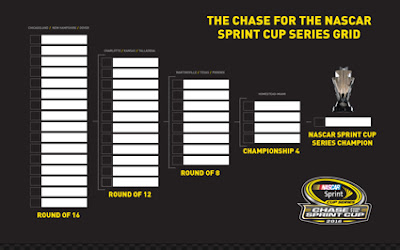 What You Need to Know about the #NASCAR Sprint Cup Chase