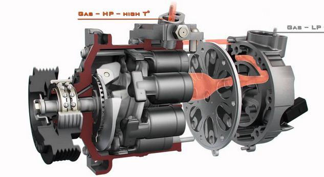 12 Komponen Sistem Ac Mobil Dan Fungsinya Autoexpose