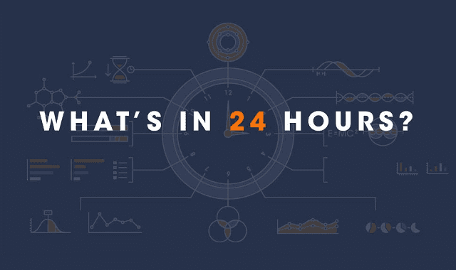 Image: What's in 24 Hours?