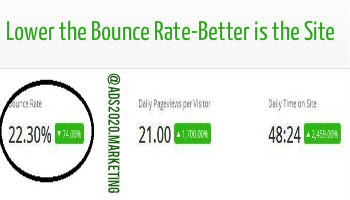 What Indicates Bounce Rate for a website in Alexa ranks-350x200