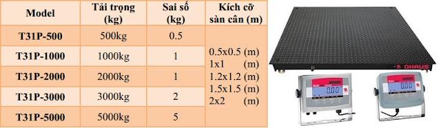 cân sàn ohaus 1.2m x 1.2m