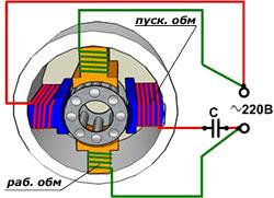Электродвигатель асинхронный схема включения фото 996