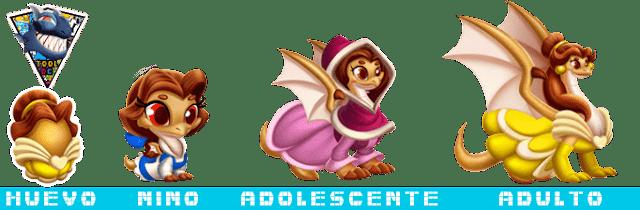 Etapas del Dragón Bella
