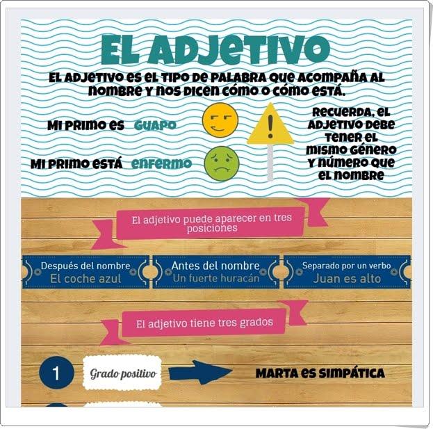 """""""El adjetivo"""" (Infografía de Lengua Española de Primaria)"""