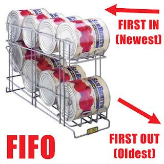 FIFO | Manajemen Penyimpanan Barang