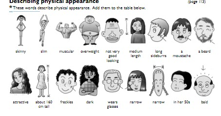 Physical appearance and the use of