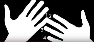 perkalian tangan langkah 4