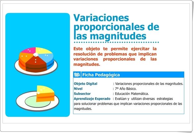 """La máquina preguntona: """"Variaciones proporcionales de las magnitudes"""" (Juego de Matemáticas de Secundaria)"""