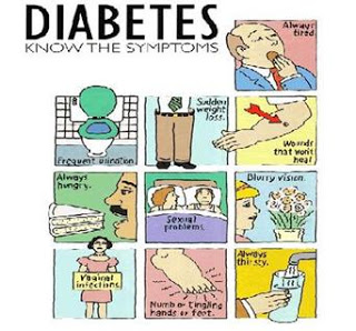 when does diabetes cause weight loss
