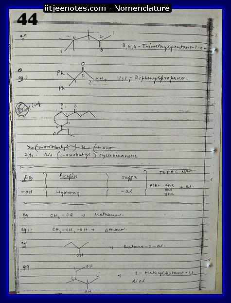 nomenclature organic1