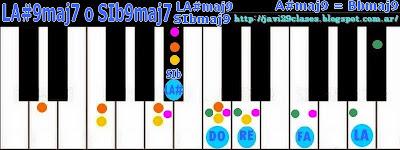 acorde piano chord A#9maj7 Bb9maj7 = Bbmaj9 A#maj9