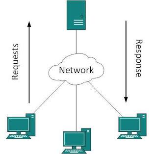 client-server-jaringan-komputer