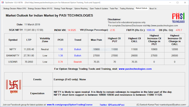 Indian Market Outlook: March 11, 2019