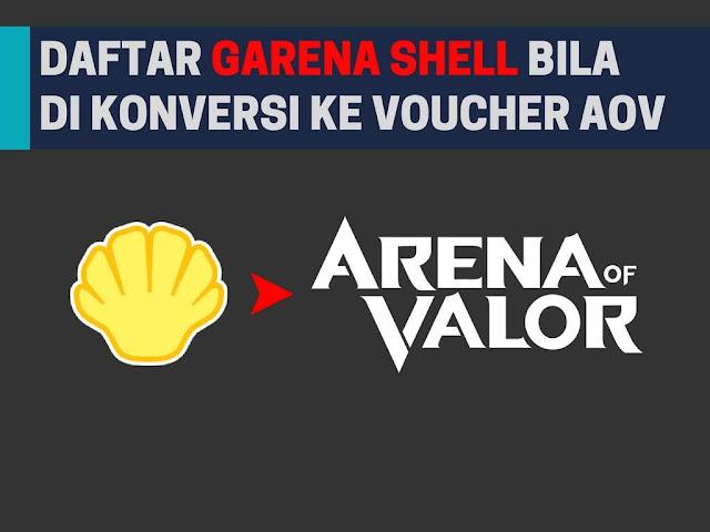 Daftar Garena Shell Jika di Convert Menjadi Voucher Arena of Valor Daftar Garena Shell Jika di Convert ke Voucher AoV