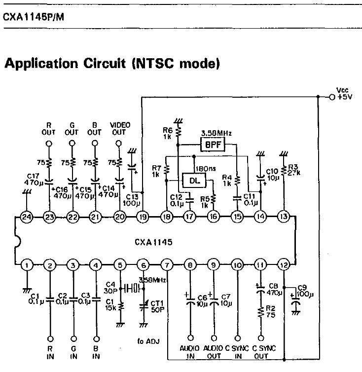 Néo-Géo aes problème image zigzag  CXA1145_Application