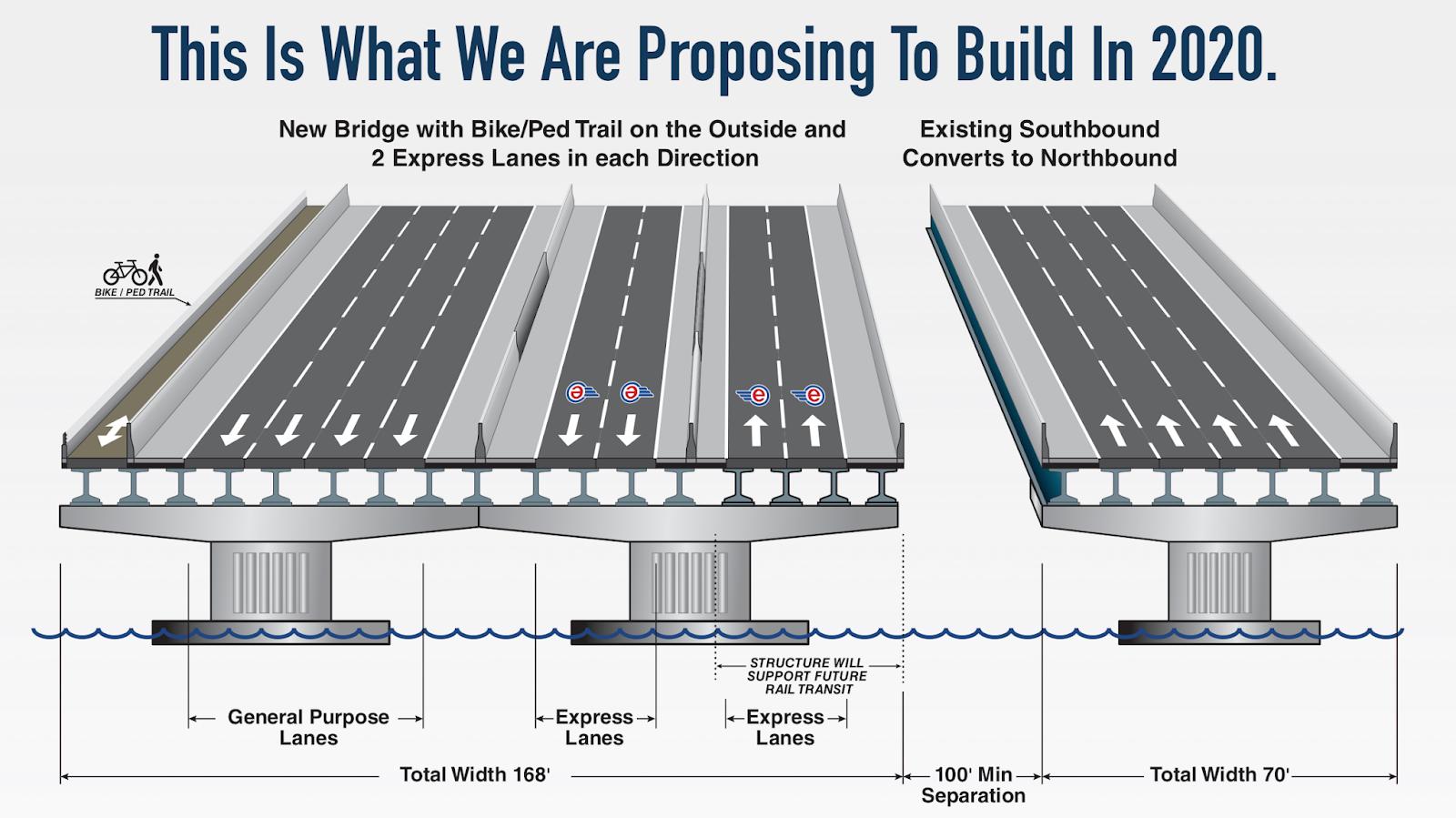 Eye On Tampa Bay: Building Bridges