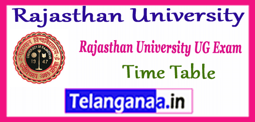 Rajasthan University UG Exam Time Table