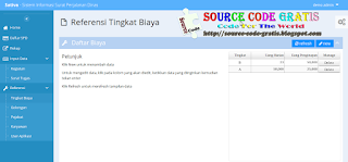 Free Download PHP Source Code Aplikasi Web Perjalanana Dinas