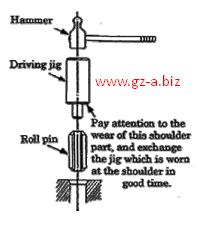 Cara Memasang Spring Pin / Roll Pin