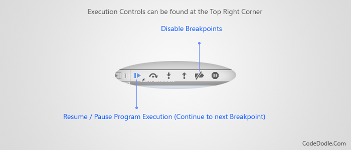 Breakpoint Controls