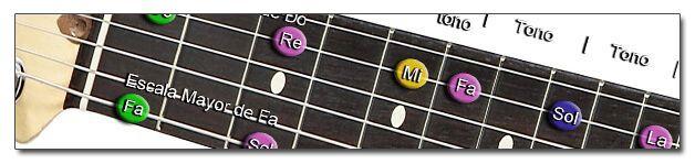 http://www.manualguitarraelectrica.com/p/intervalos-y-tonos.html
