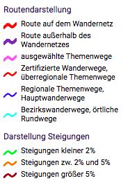 Eine Liste mit verschiedenen Wegfarben und den passenden Erklärungen