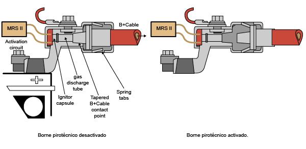 BMW E46 Batería Power Cable Airbag golpe explosiva de alambre positivo Bolsa De Aire