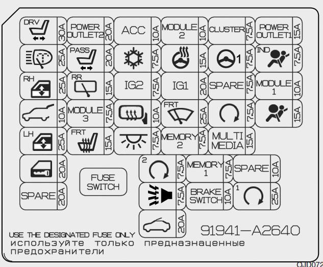 kia ceed fuse box diagram wiring diagrams text 2011 Kia Sorento Fuse Box Diagram